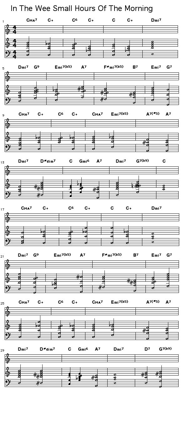 "In The Wee Small Hours Of The Morning: Chord progression for David Mann's ""In The Wee Small Hours Of The Morning"".</p><P><A href=""<a href=""http://www.songtrellis.com/picture$2327"">Printable GIF image </A>of the score for this progresssion.</P>"