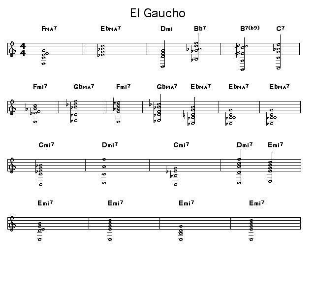 El Gaucho: Changes for Wayne Shorter's &quot;El Gaucho&quot;. Original recording on Wayne's Blue Note recording &quot;Adam's Apple&quot;.   <P>Click <A href=&quot;http://www.songtrellis.com/picture$750&quot; target=_blank ;>here</A> to see score of progression.   <P></P>